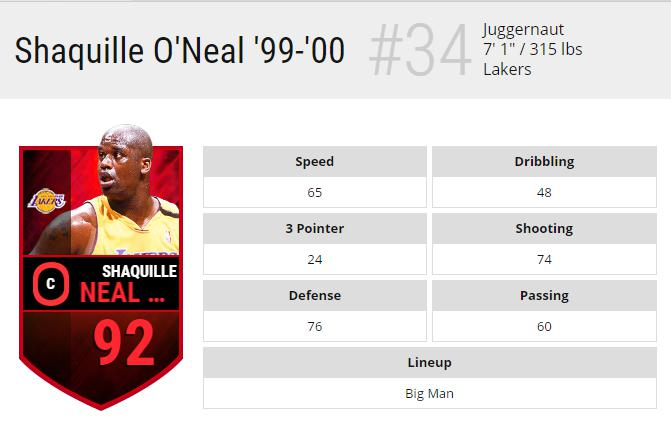 NBA LIVE MOBILE Interesting Data Part2-Shaquille O'Neal