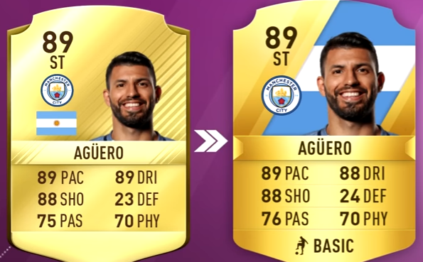 FIFA 18 Top 5 Best Strikers Ratings Prediction - Agüero, Sánchez, Higuaín, Lewandowski and Suárez-Agüero