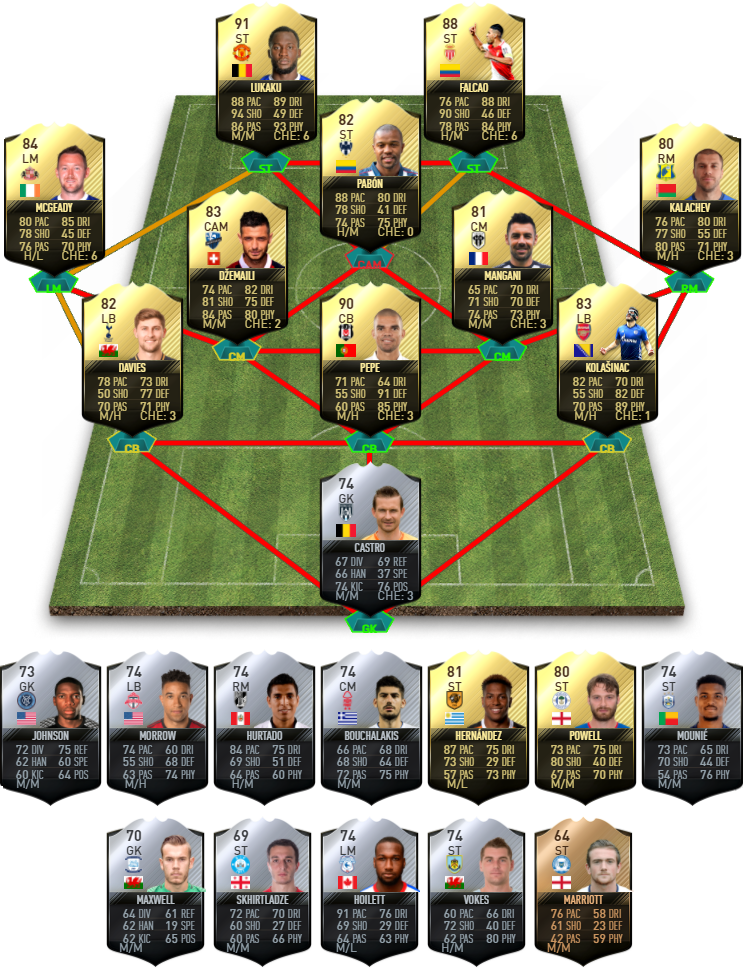 FIFA 17 TOTW 48 Predictions - FUT Team Of The Week 48 Predictions
