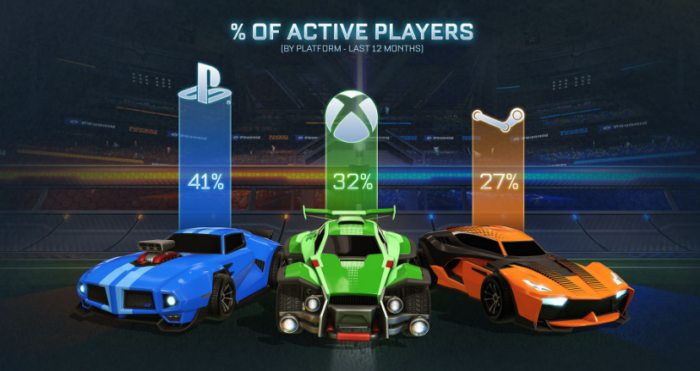 rocket-league-share-1538190480