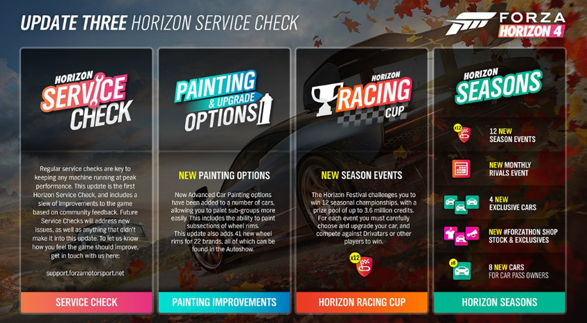 Forza Horizon 4 Update Three - Horizon Service Check